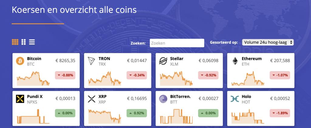 Bitcoin kopen bitcoinmeester