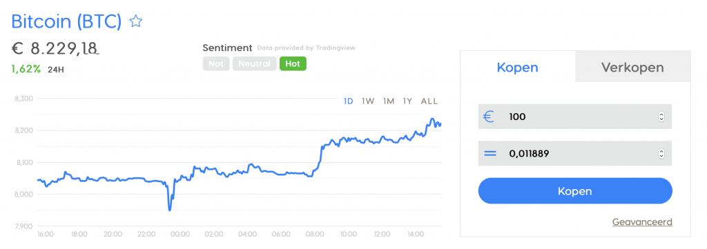 Veilig Bitcoin kopen Coinmerce