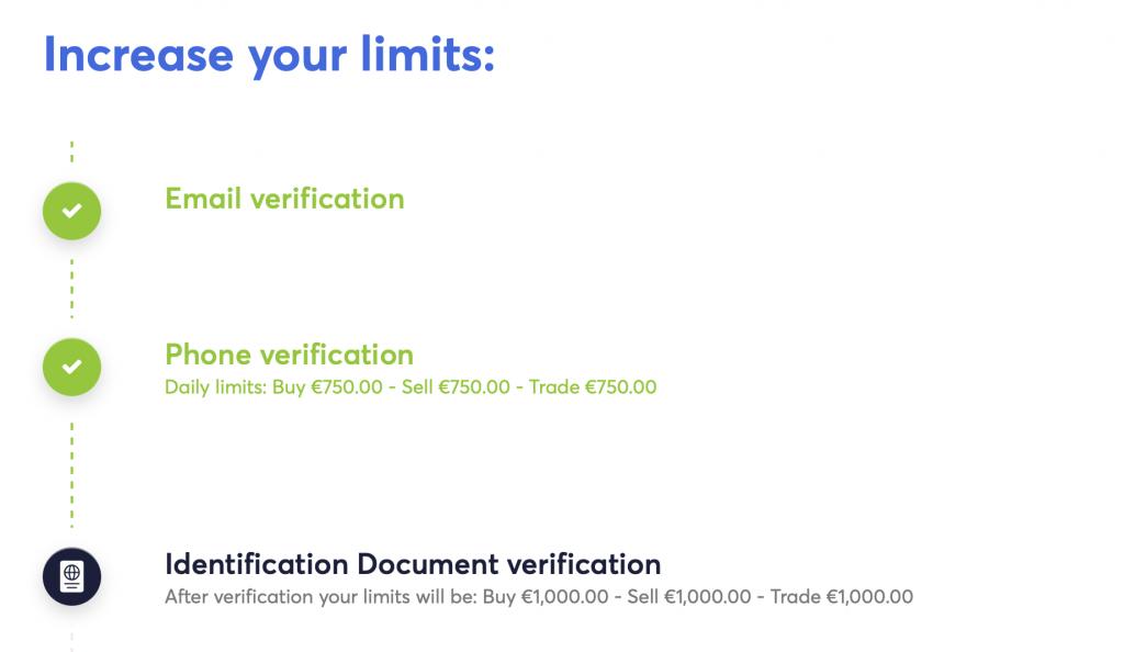 Verificatie Anycoin Direct